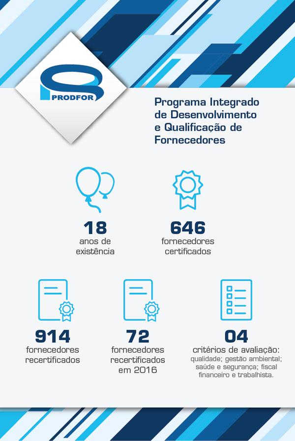 2016_infografico_certificados_prodfor